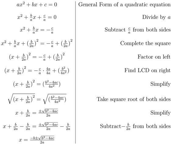 Quadratic Formula Portland Math Tutor Mr Laiche Licensed Teacher